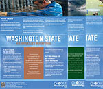 A selection of Washington State competitive advantages print materials