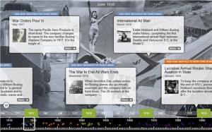 A screen capture of the Washington State Century of Know-How Aerospace Timeline