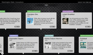A screen capture showing a portion of the Washington State Innovations and Inventions timeline