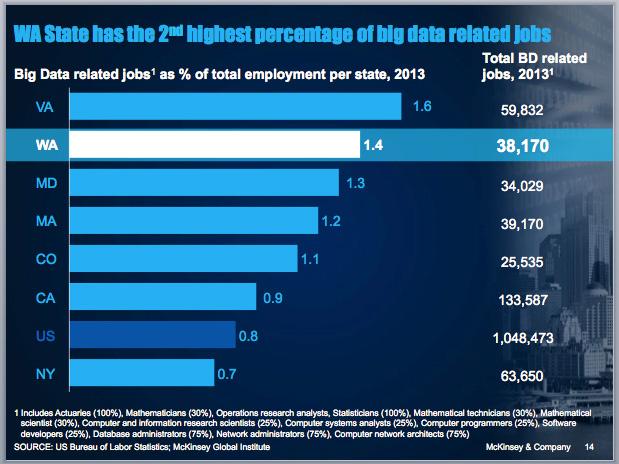 big-data-chart1
